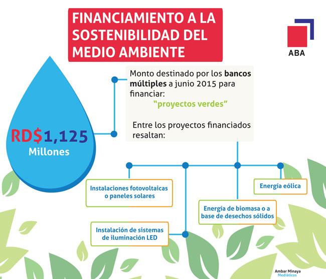financamiento-medio-ambiente
