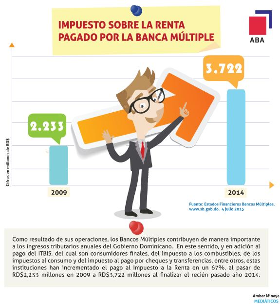 GRAFICO EDUCATIVO, PAGOS AL FISCO