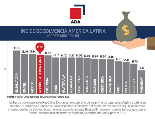 indice-solvenciaa-l